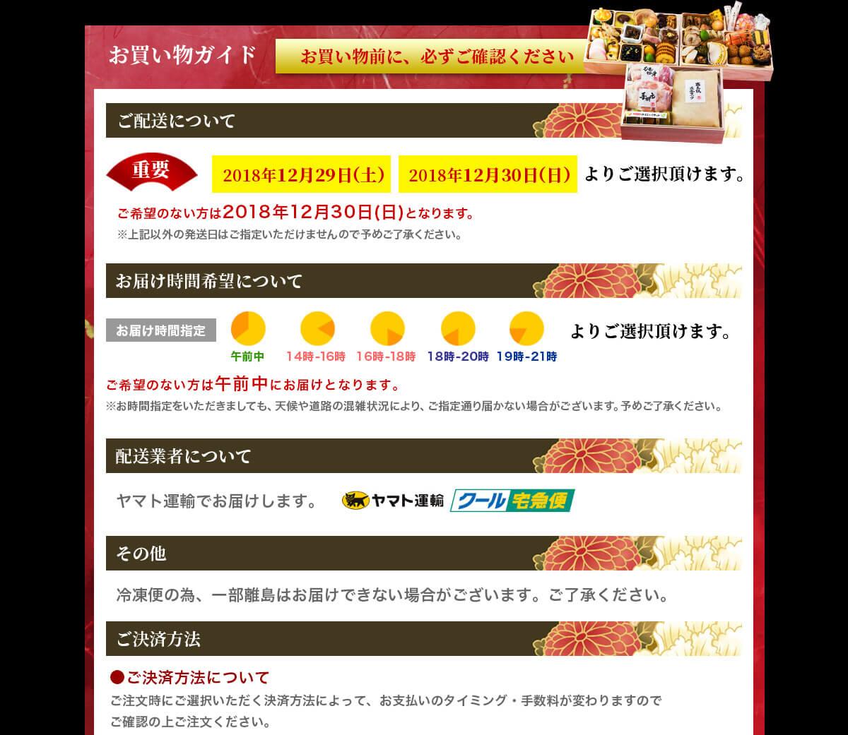 お買い物ガイド01